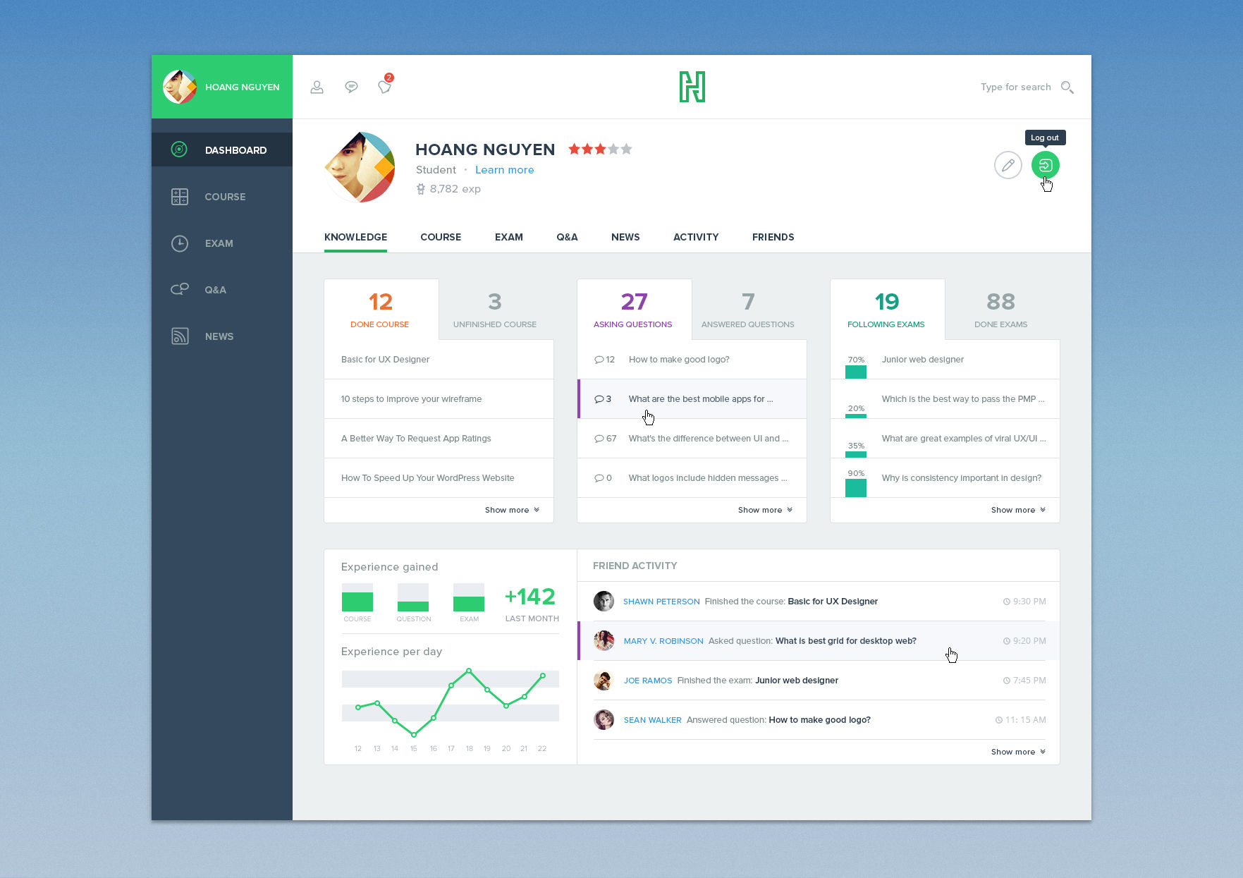 Course Dashboard Ui Graphicburger
